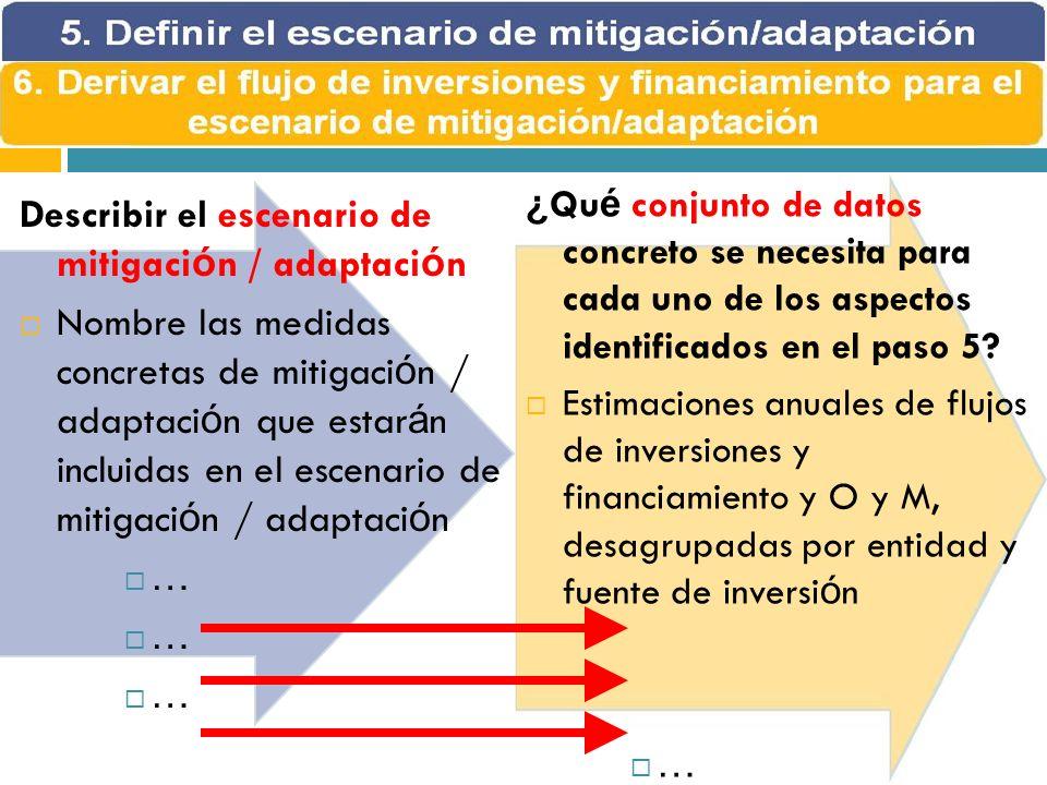 Describir el escenario de mitigaci ó n / adaptaci ó n Nombre las medidas concretas de mitigaci ó n / adaptaci ó n que estar á n incluidas en el escenario de mitigaci ó n / adaptaci ó n … ¿ Qu é conjunto de datos concreto se necesita para cada uno de los aspectos identificados en el paso 5.