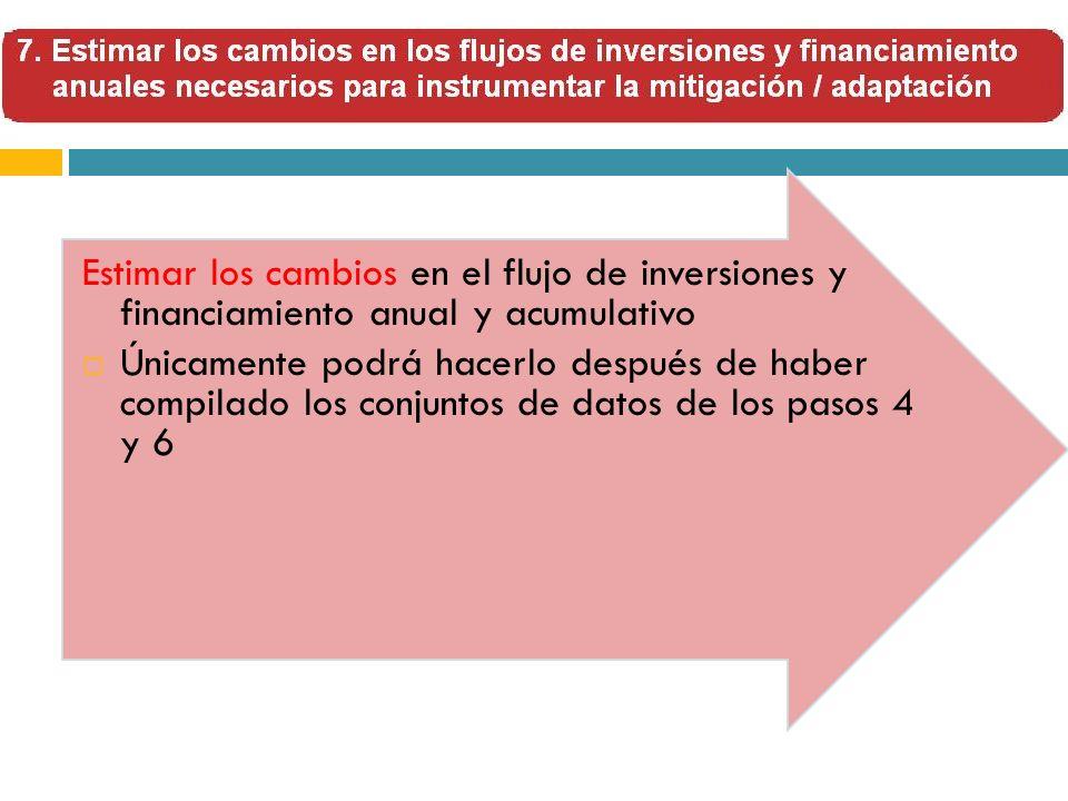 Estimar los cambios en el flujo de inversiones y financiamiento anual y acumulativo Únicamente podrá hacerlo después de haber compilado los conjuntos de datos de los pasos 4 y 6