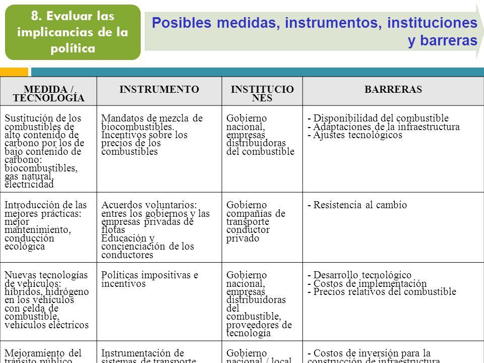 Posibles medidas, instrumentos, instituciones y barreras 8.