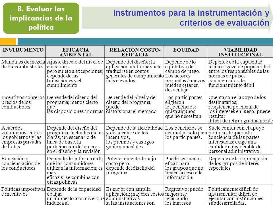 Instrumentos para la instrumentación y criterios de evaluación 8.