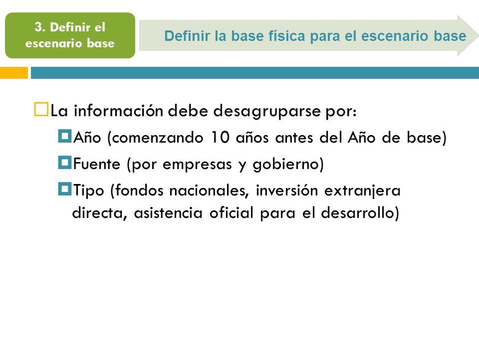 3. Definir el escenario base Definir la base física para el escenario base La información debe desagruparse por: Año (comenzando 10 años antes del Año