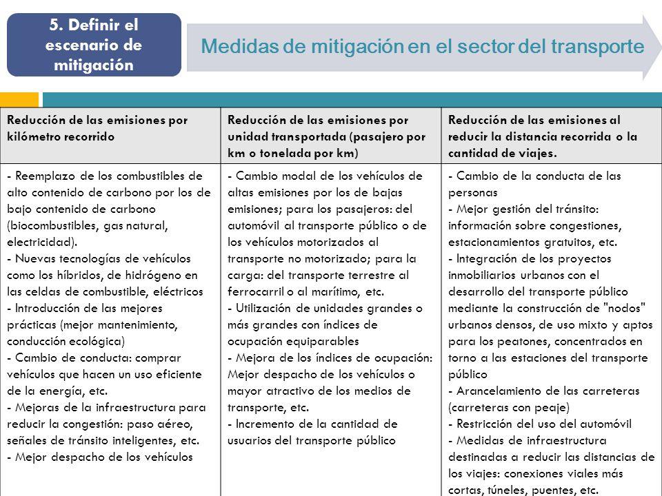 5. Definir el escenario de mitigación Medidas de mitigación en el sector del transporte Reducción de las emisiones por kilómetro recorrido Reducción d