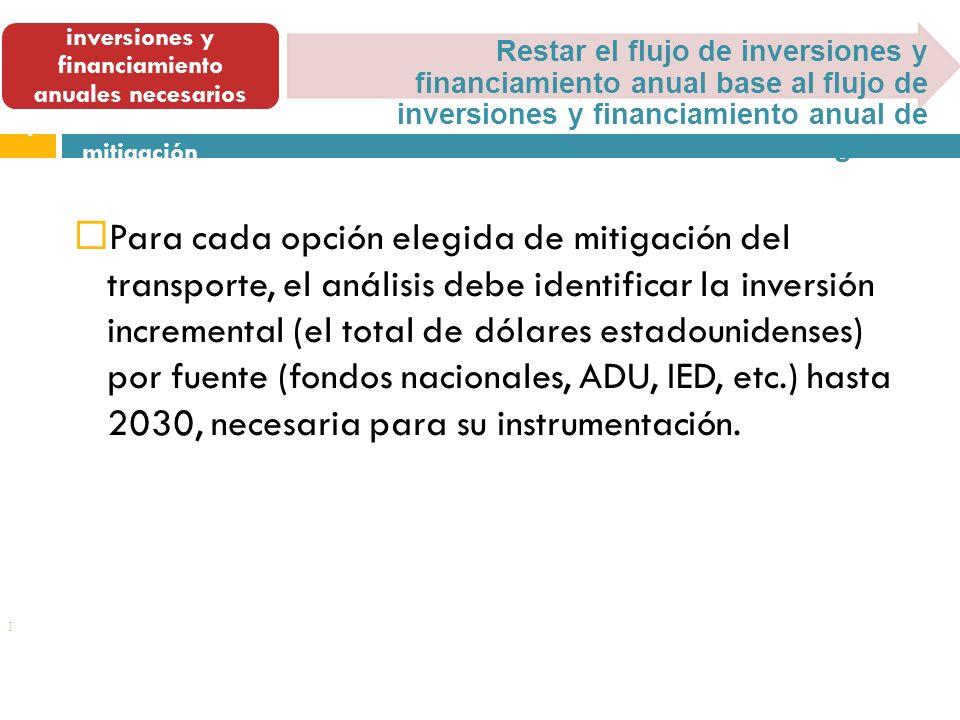 [ Restar el flujo de inversiones y financiamiento anual base al flujo de inversiones y financiamiento anual de mitigación 7. Estimar los cambios en lo