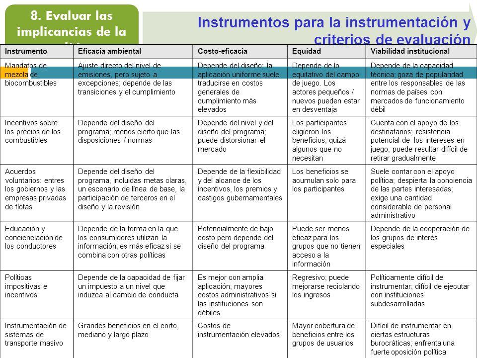 Instrumentos para la instrumentación y criterios de evaluación 8. Evaluar las implicancias de la política InstrumentoEficacia ambientalCosto-eficaciaE