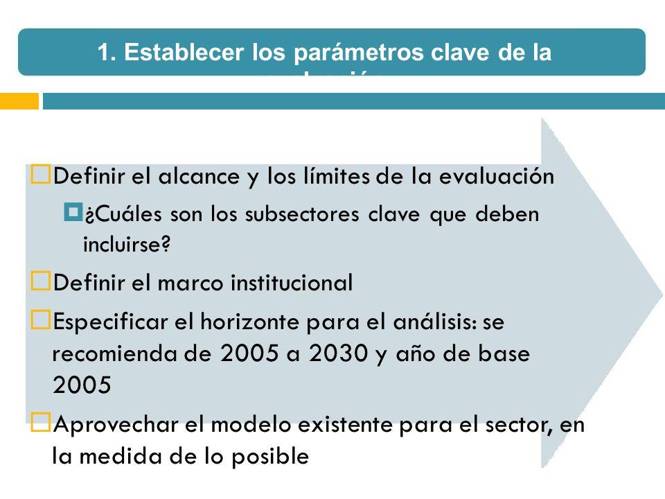 Definir el alcance y los límites de la evaluación ¿Cuáles son los subsectores clave que deben incluirse? Definir el marco institucional Especificar el