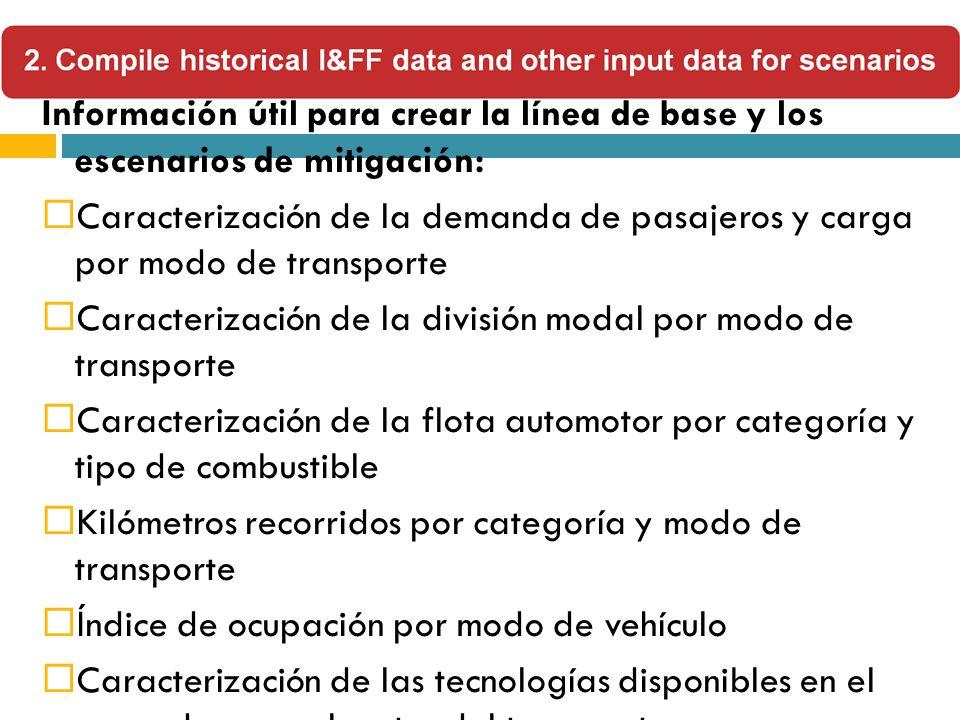 Información útil para crear la línea de base y los escenarios de mitigación: Caracterización de la demanda de pasajeros y carga por modo de transporte