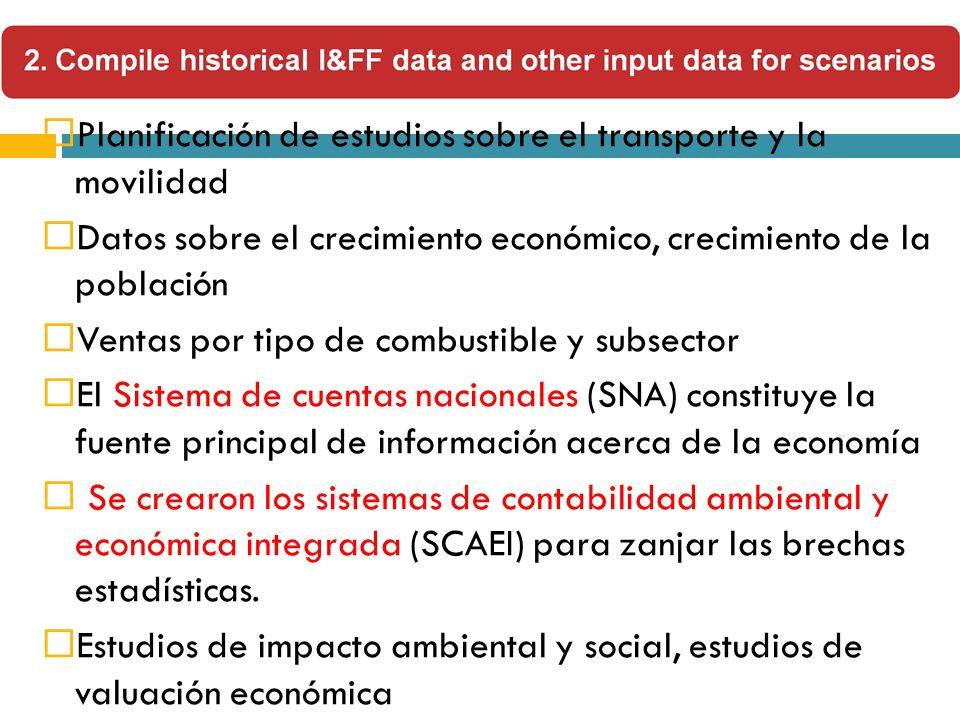 Planificación de estudios sobre el transporte y la movilidad Datos sobre el crecimiento económico, crecimiento de la población Ventas por tipo de comb