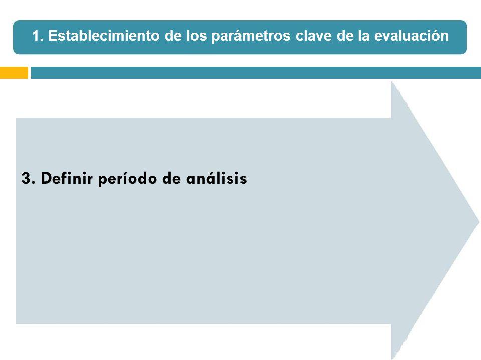 3. Definir período de análisis 1. Establecimiento de los parámetros clave de la evaluación