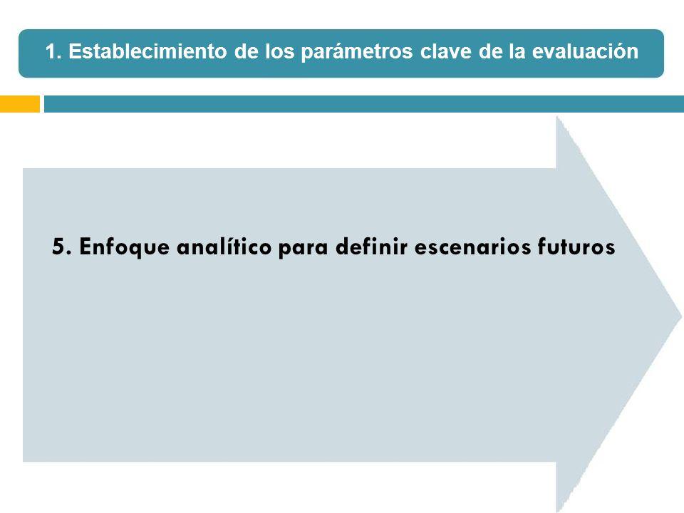 5. Enfoque analítico para definir escenarios futuros 1. Establecimiento de los parámetros clave de la evaluación