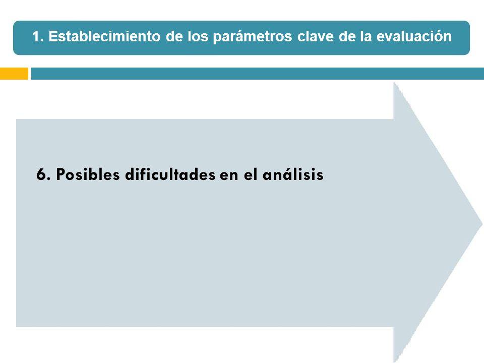 6. Posibles dificultades en el análisis 1. Establecimiento de los parámetros clave de la evaluación