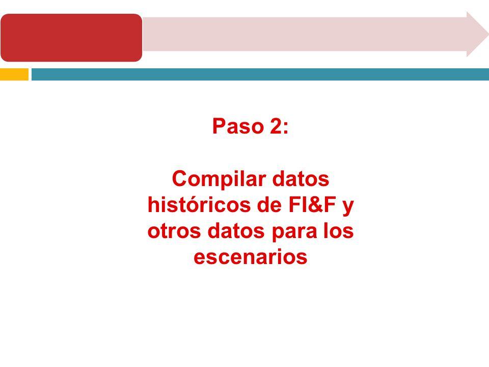 Paso 2: Compilar datos históricos de FI&F y otros datos para los escenarios