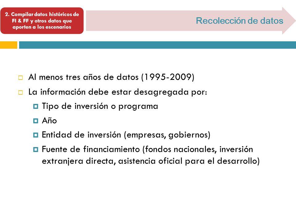 2. Compilar datos históricos de FI & FF y otros datos que aporten a los escenarios Recolección de datos Al menos tres años de datos (1995-2009) La inf