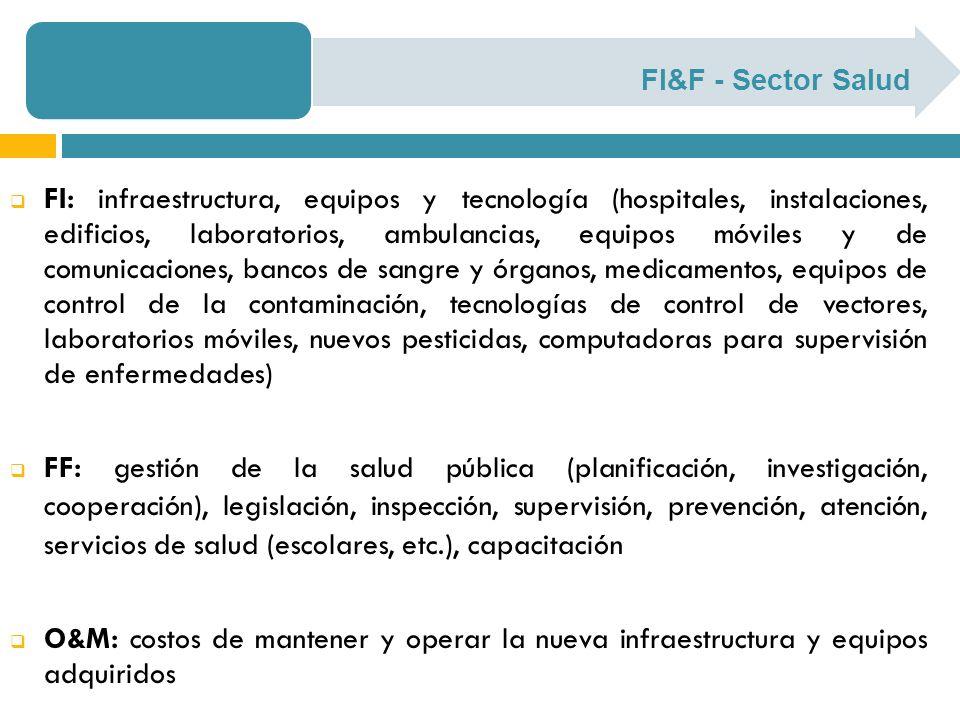FI: infraestructura, equipos y tecnología (hospitales, instalaciones, edificios, laboratorios, ambulancias, equipos móviles y de comunicaciones, banco