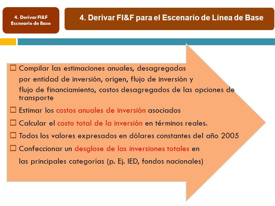 4. Derivar FI&F para el Escenario de Línea de Base 4.