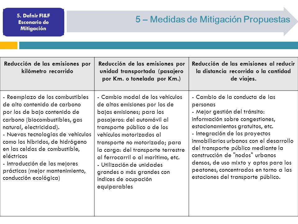 5. Defnir FI&F Escenario de Mitigación 5 – Medidas de Mitigación Propuestas Reducción de las emisiones por kilómetro recorrido Reducción de las emisio