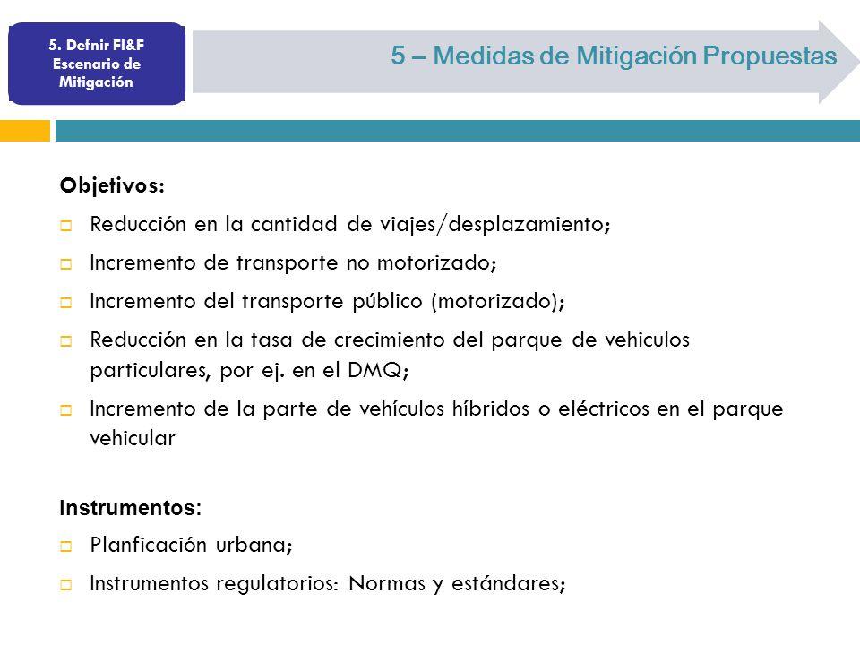 5. Defnir FI&F Escenario de Mitigación 5 – Medidas de Mitigación Propuestas Objetivos: Reducción en la cantidad de viajes/desplazamiento; Incremento d