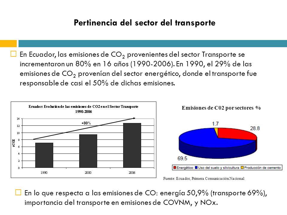 Pertinencia del sector del transporte En Ecuador, las emisiones de CO 2 provenientes del sector Transporte se incrementaron un 80% en 16 años (1990-2006).