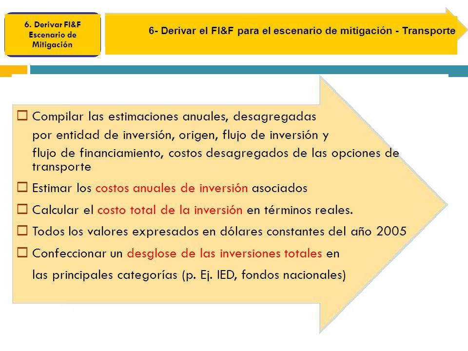 6. Derivar FI&F Escenario de Mitigación 6- Derivar el FI&F para el escenario de mitigación - Transporte Compilar las estimaciones anuales, desagregada