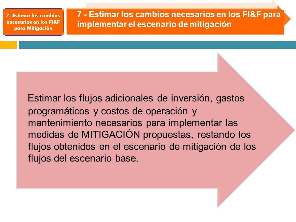 7. Estimar los cambios necesarios en los FI&F para Mitigación 7 - Estimar los cambios necesarios en los FI&F para implementar el escenario de mitigaci