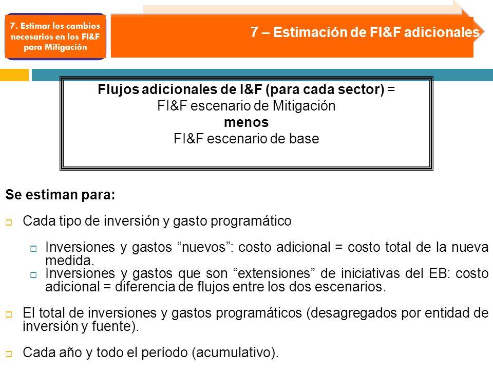 7. Estimar los cambios necesarios en los FI&F para Mitigación 7 – Estimación de FI&F adicionales Flujos adicionales de I&F (para cada sector) = FI&F e