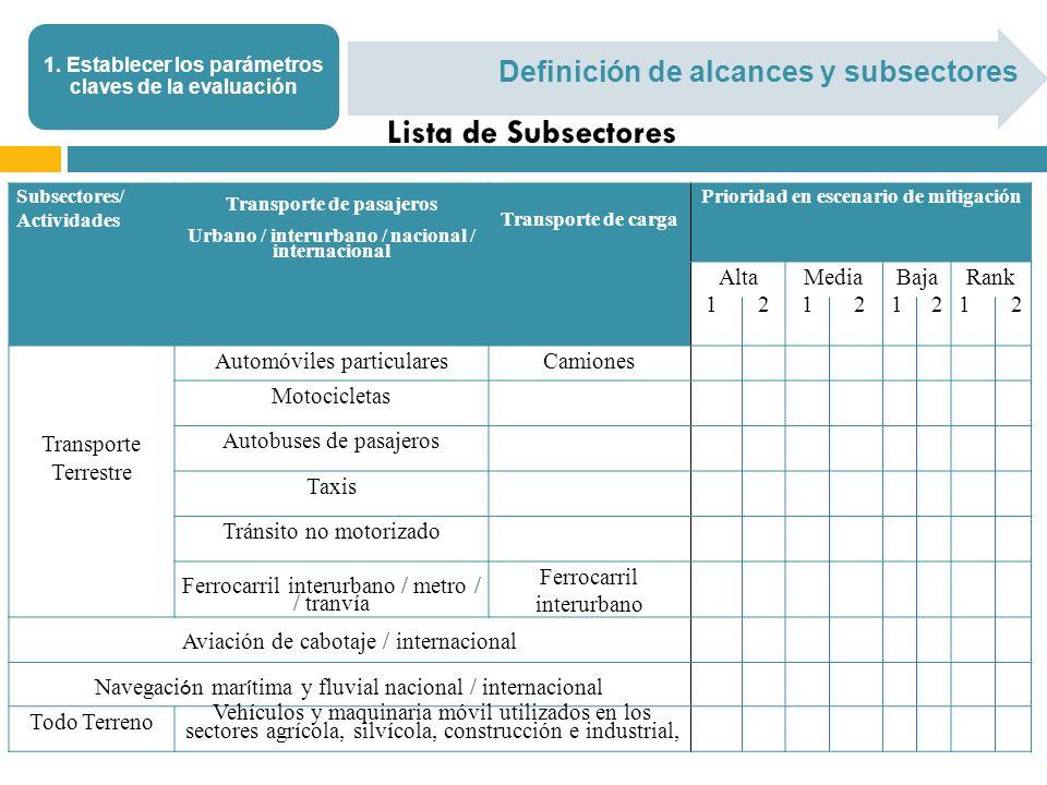 Definición de alcances y subsectores 1.