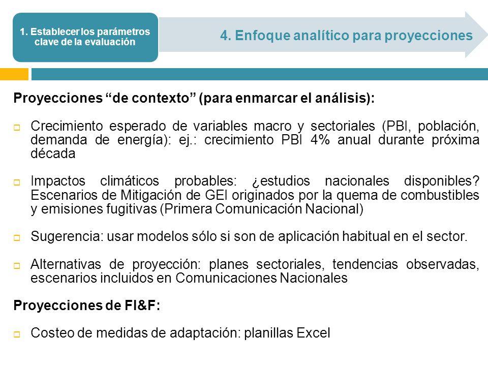 4. Enfoque analítico para proyecciones 1.