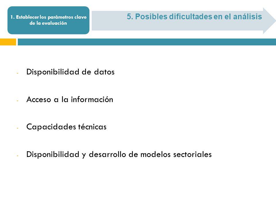 5. Posibles dificultades en el análisis 1.