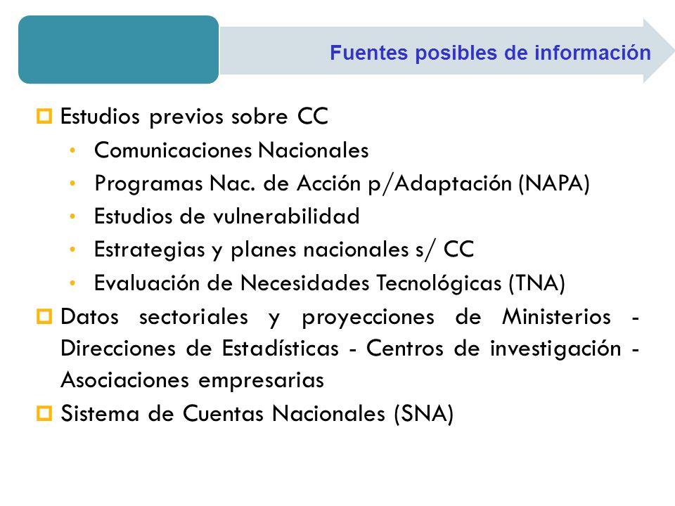 Fuentes posibles de información Estudios previos sobre CC Comunicaciones Nacionales Programas Nac. de Acción p/Adaptación (NAPA) Estudios de vulnerabi