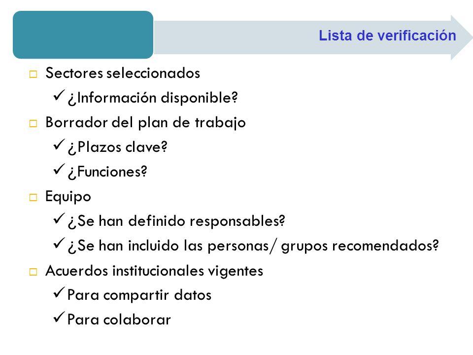 Lista de verificación Sectores seleccionados ¿ Información disponible? Borrador del plan de trabajo ¿ Plazos clave? ¿ Funciones? Equipo ¿ Se han defin