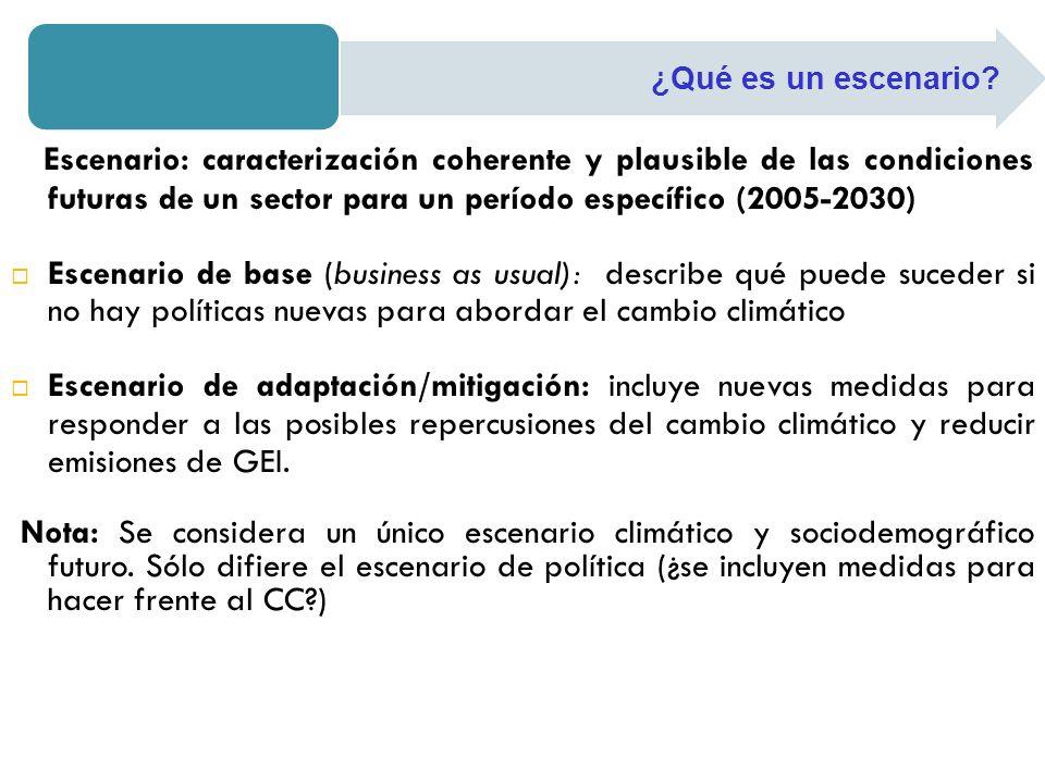 Escenario: caracterización coherente y plausible de las condiciones futuras de un sector para un período específico (2005-2030) Escenario de base (bus