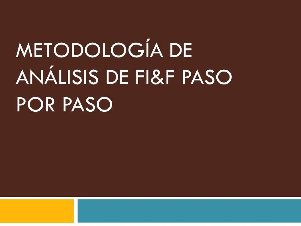 METODOLOGÍA DE ANÁLISIS DE FI&F PASO POR PASO