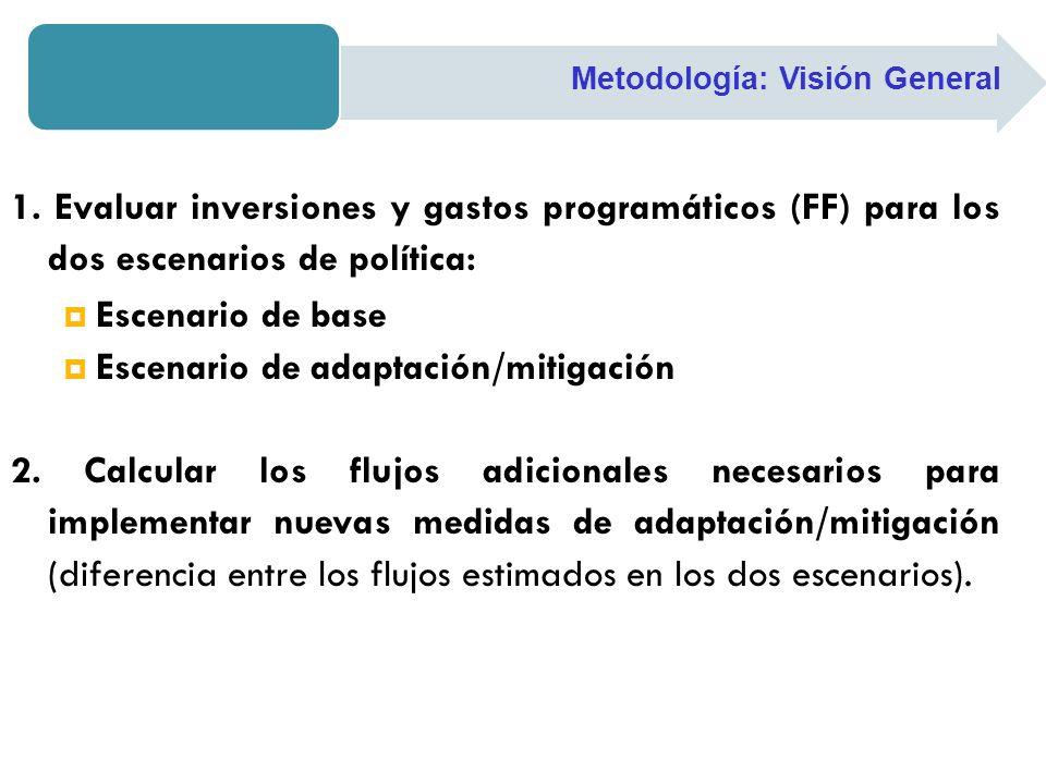 1. Evaluar inversiones y gastos programáticos (FF) para los dos escenarios de política: Escenario de base Escenario de adaptación/mitigación 2. Calcul
