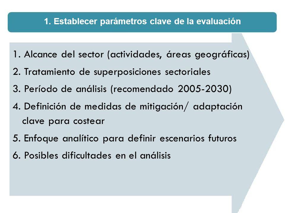 1. Alcance del sector (actividades, áreas geográficas) 2. Tratamiento de superposiciones sectoriales 3. Período de análisis (recomendado 2005-2030) 4.