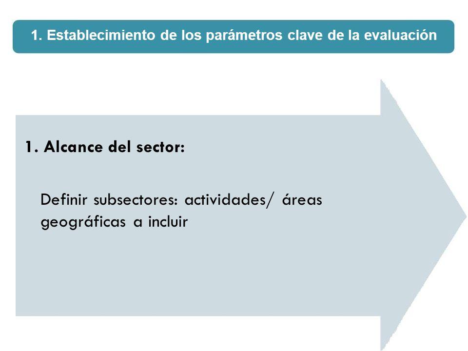 1. Alcance del sector: Definir subsectores: actividades/ áreas geográficas a incluir 1. Establecimiento de los parámetros clave de la evaluación