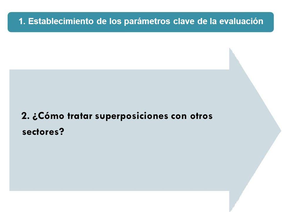 2. ¿Cómo tratar superposiciones con otros sectores? 1. Establecimiento de los parámetros clave de la evaluación