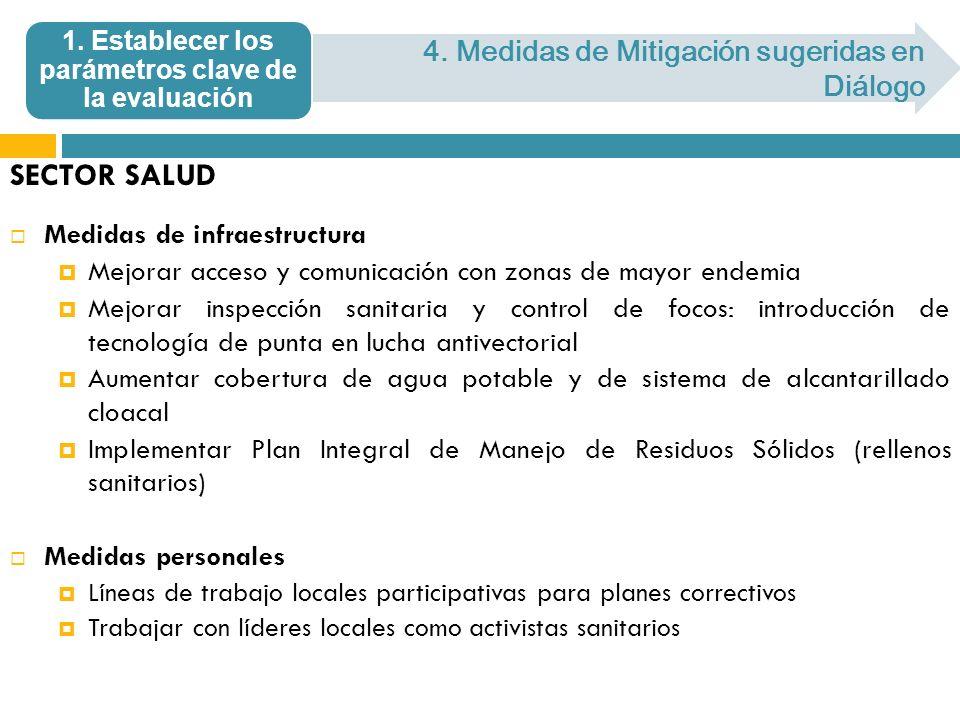 SECTOR SALUD Medidas de infraestructura Mejorar acceso y comunicación con zonas de mayor endemia Mejorar inspección sanitaria y control de focos: intr