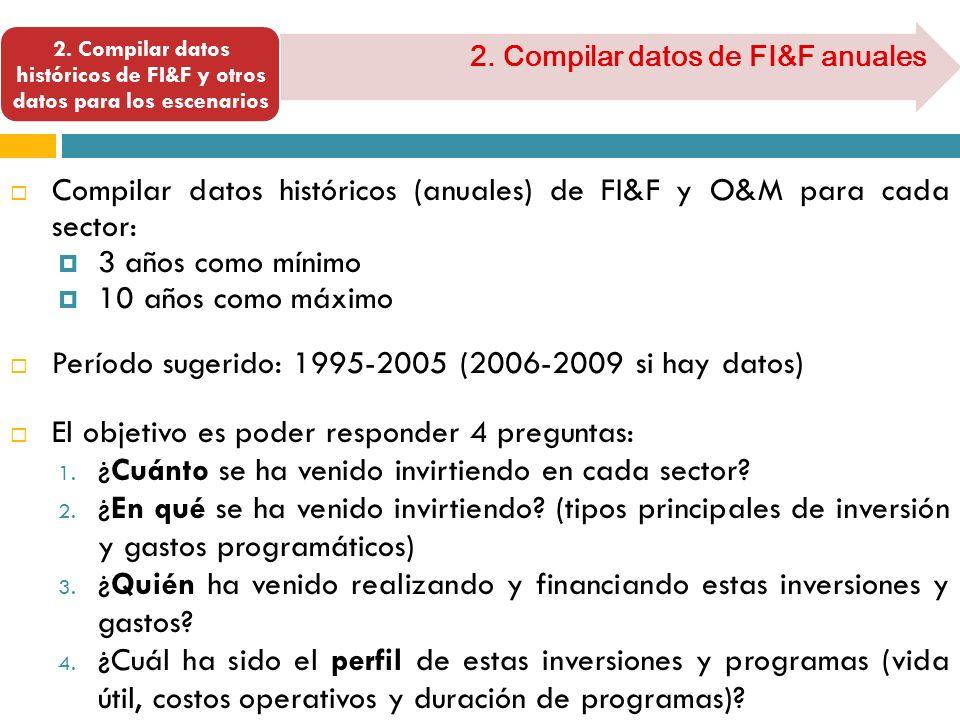 Compilar datos históricos (anuales) de FI&F y O&M para cada sector: 3 años como mínimo 10 años como máximo Período sugerido: 1995-2005 (2006-2009 si h