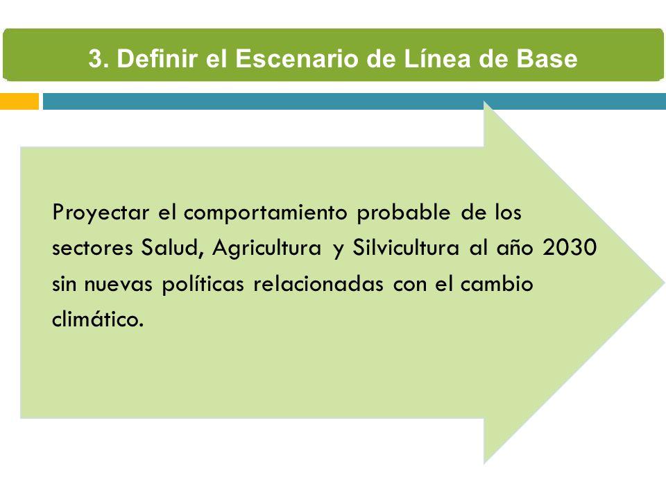 Proyectar el comportamiento probable de los sectores Salud, Agricultura y Silvicultura al año 2030 sin nuevas políticas relacionadas con el cambio cli