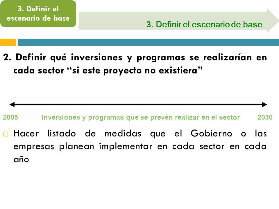 3. Definir el escenario de base 2. Definir qué inversiones y programas se realizarían en cada sector si este proyecto no existiera Hacer listado de me