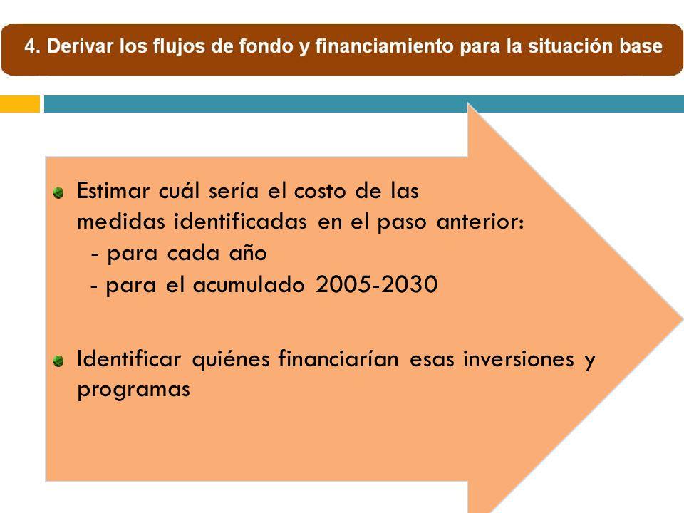 Estimar cuál sería el costo de las medidas identificadas en el paso anterior: - para cada año - para el acumulado 2005-2030 Identificar quiénes financ