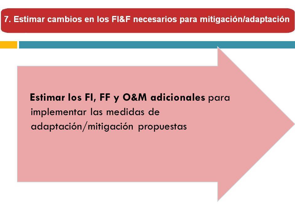 Estimar los FI, FF y O&M adicionales para implementar las medidas de adaptación/mitigación propuestas