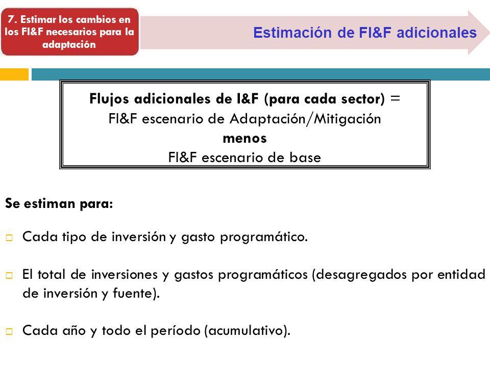 Estimación de FI&F adicionales 7. Estimar los cambios en los FI&F necesarios para la adaptación Flujos adicionales de I&F (para cada sector) = FI&F es