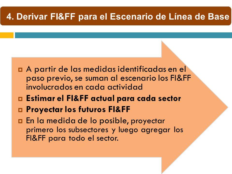 A partir de las medidas identificadas en el paso previo, se suman al escenario los FI&FF involucrados en cada actividad Estimar el FI&FF actual para cada sector Proyectar los futuros FI&FF En la medida de lo posible, proyectar primero los subsectores y luego agregar los FI&FF para todo el sector.