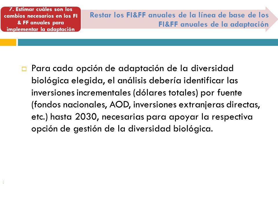 [ Restar los FI&FF anuales de la línea de base de los FI&FF anuales de la adaptación 7.