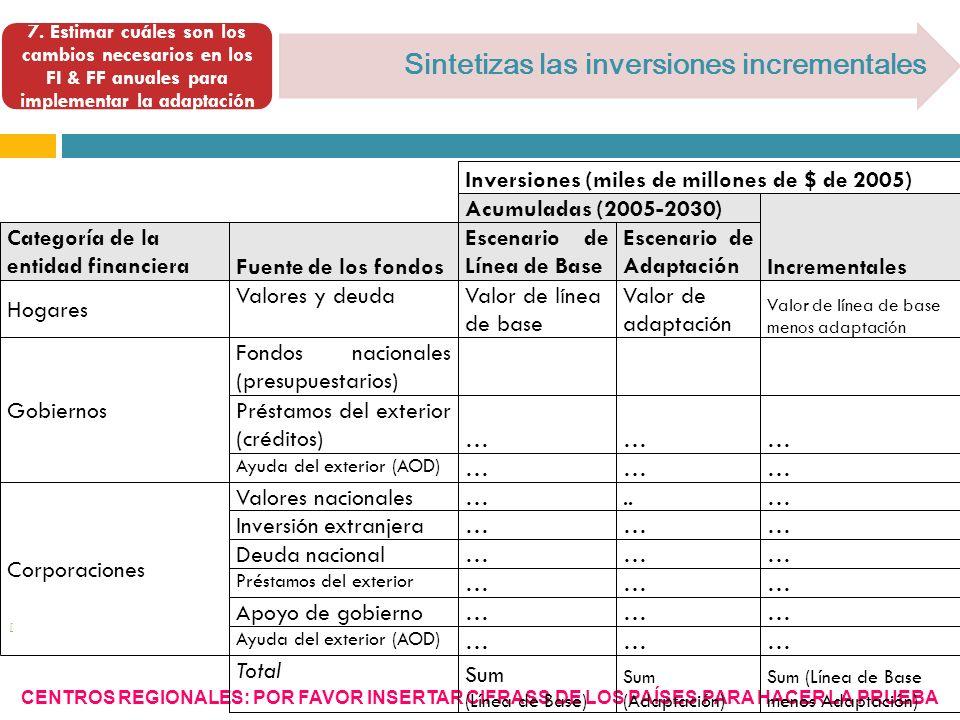 [ Sintetizas las inversiones incrementales 7.