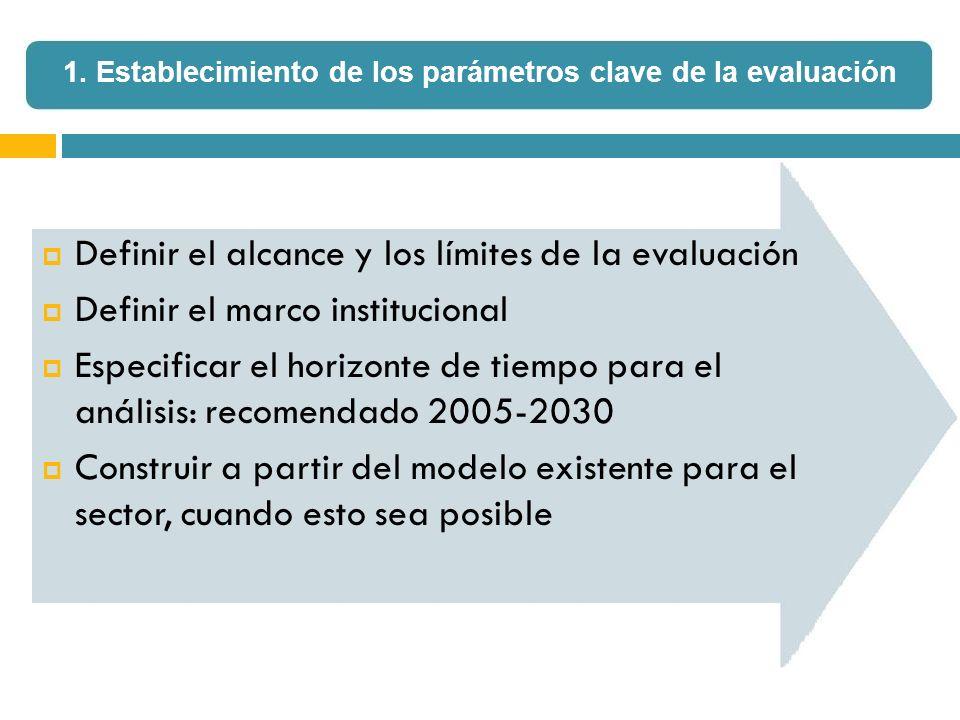 Definir el alcance y los límites de la evaluación Definir el marco institucional Especificar el horizonte de tiempo para el análisis: recomendado 2005-2030 Construir a partir del modelo existente para el sector, cuando esto sea posible 1.