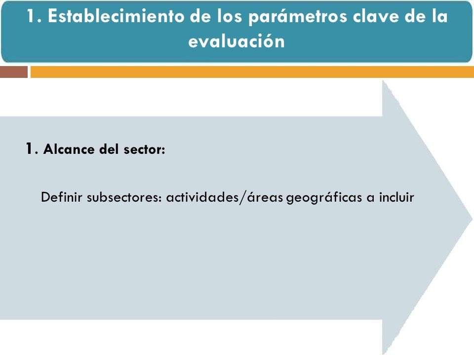 1. Alcance del sector: Definir subsectores: actividades/áreas geográficas a incluir 1.