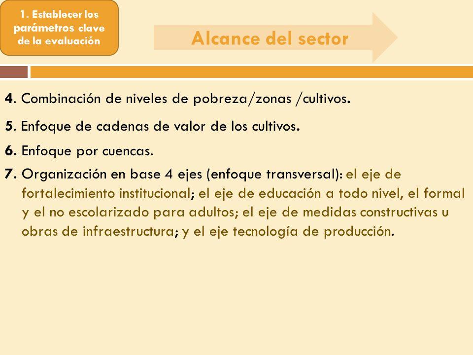 4. Combinación de niveles de pobreza/zonas /cultivos.