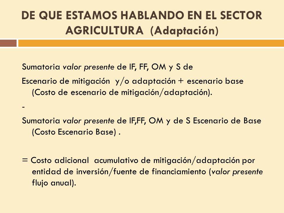 ADAPTACION EN EL SECTOR DE AGRICULTURA El impacto del cambio climático en la agricultura/forestación se da a través de una variedad de mecanismos que afectan: El crecimiento de cultivos, el desarrollo, el rendimiento, las necesidades de agua, y el valor nutritivo Afecta la salud humana directamente, como a través del impacto sobre la disponibilidad de pastos, la capacidad de carga de animales y la productividad Los cambios en la producción, mortalidad y composición de las especies forestales con efecto en la producción distribución y calidad de la madera.