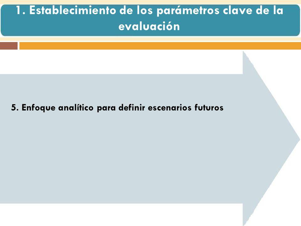 5. Enfoque analítico para definir escenarios futuros 1.